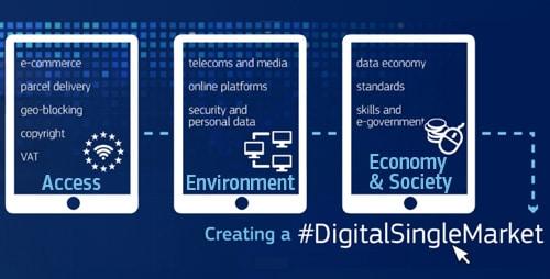 Creating a Digital Single Market